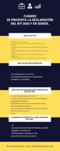 Infografia cuando, donde y como se presentan las declaraciones del RIF en 2020