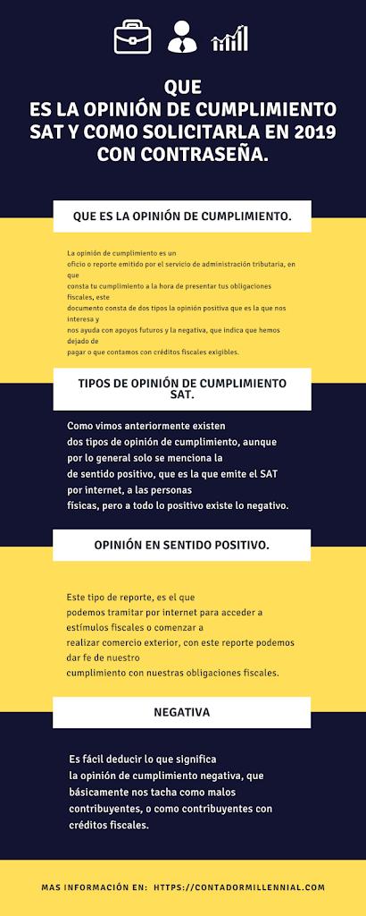 Infografia sobre la opinión de cumplimiento del SAT -Contador Millennial